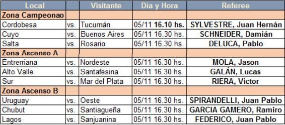2º fecha del #ArgentinoDeRugby