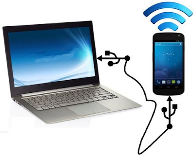 connect phone to pc