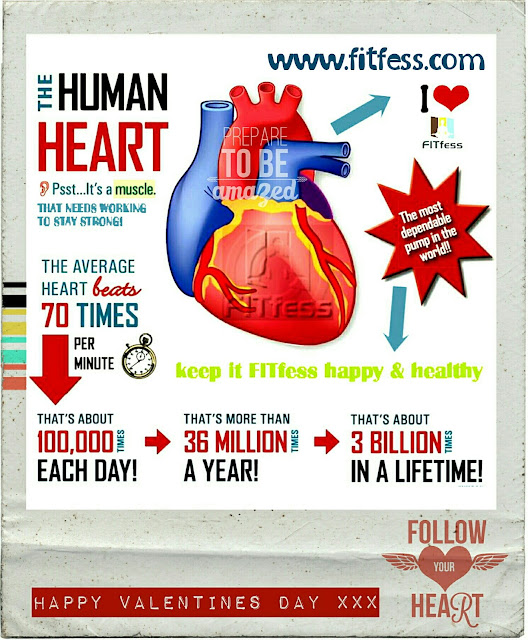 FITfess: HAPPY HEART
