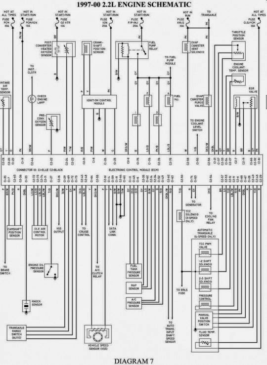 Wiring Diagrams and Free Manual Ebooks: 19972000