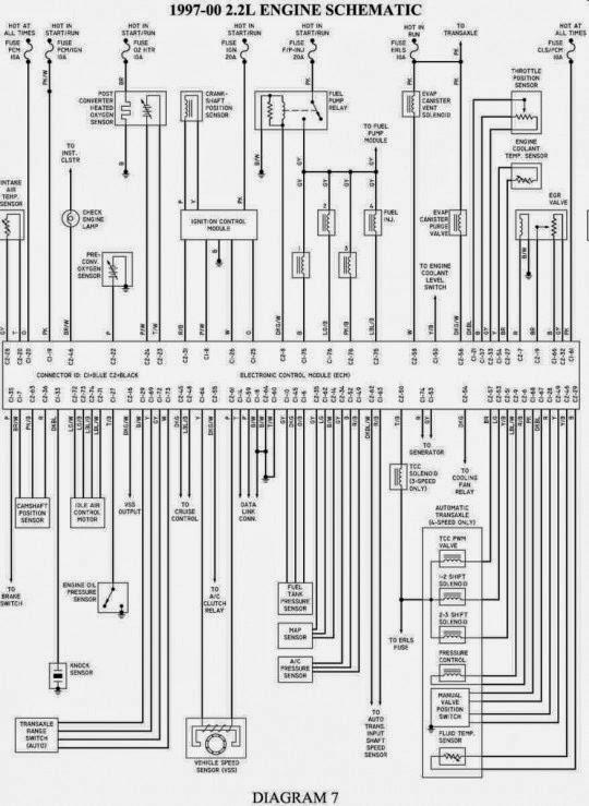 2003 chevrolet cavalier wiring diagram kia sorento