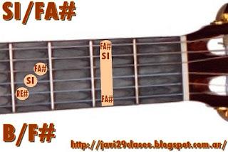 acorde guitarra chord guitar (SI con bajo en FA#)