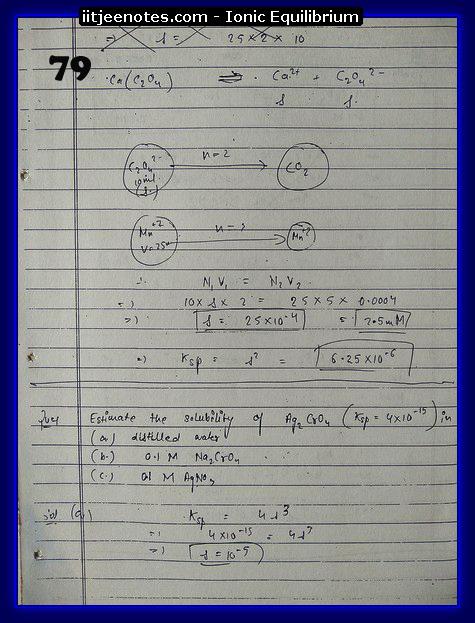 Ionic Equilibrium images14