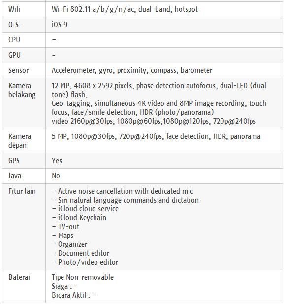 Spesifikasi dan Daftar Harga iPhone 7 Terbaru