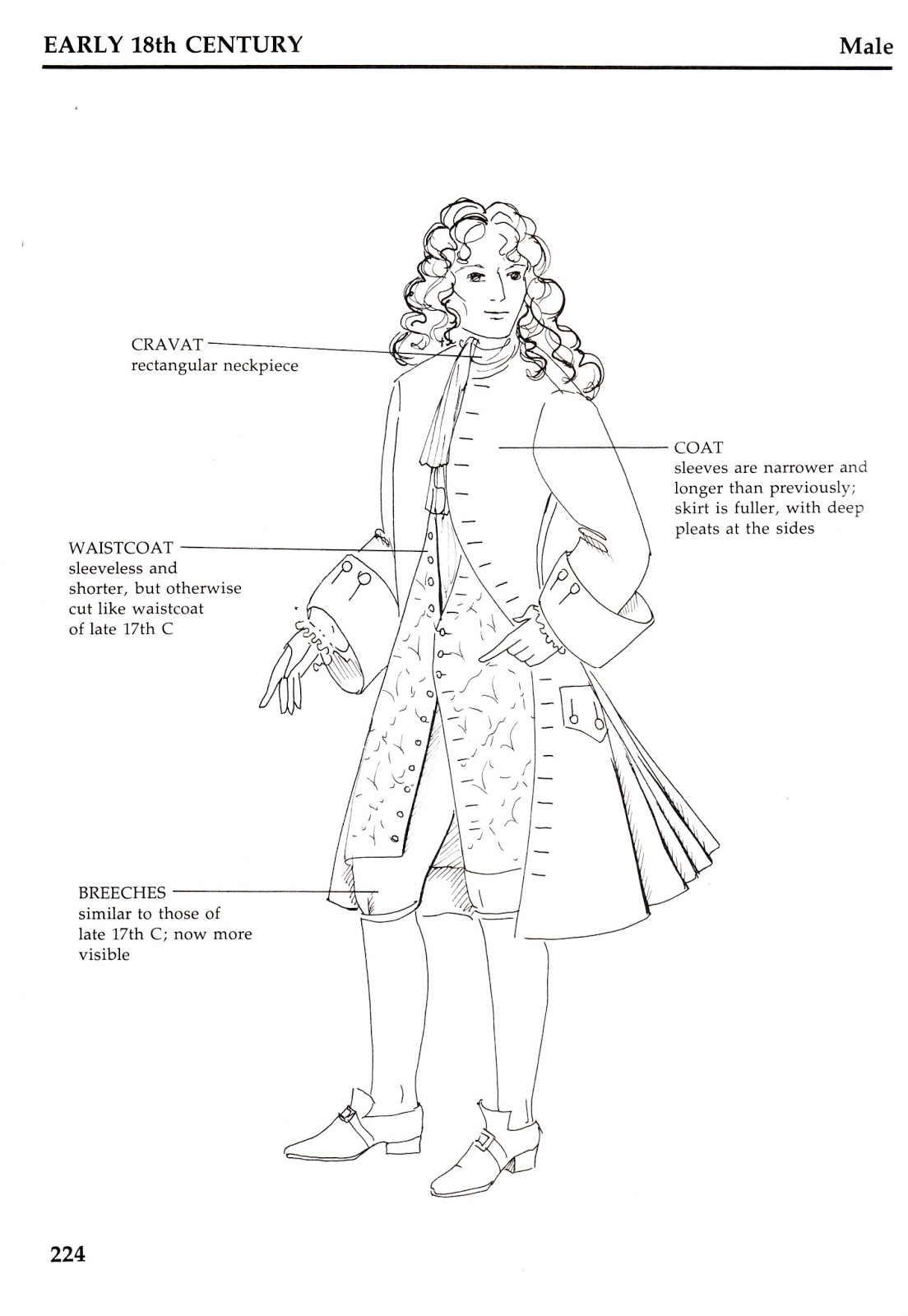 Sewing Box Designs Yosd Commission S Man S Outfit
