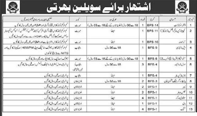 Pak Army Civilian Jobs 2020 Apply Now