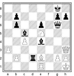 Posición de la partida de ajedrez Moreau - Jouvet (Toulouse, 2001)