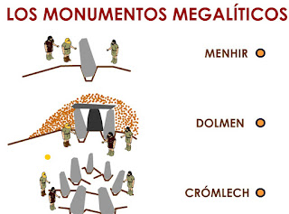http://contenidos.educarex.es/sama/2010/csociales_geografia_historia/flash/monumentosmegaliticos.swf
