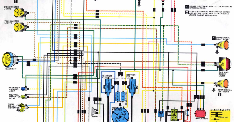 Wiring Diagrams And Free Manual Ebooks: Honda SL350