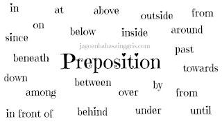 Penjelasan Jenis Preposition (Kata Petunjuk) dan Contoh Kalimatnya