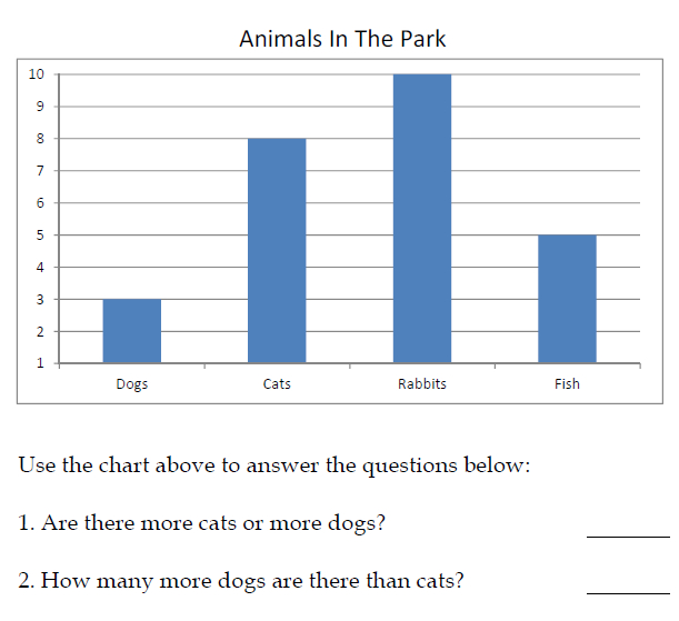 Bag Zebra Pictures: Bar Graph Worksheets