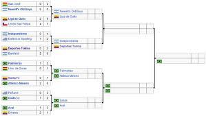 Copa América 2015 Cuartos de final Chile - Uruguay Doodleando, Los ...