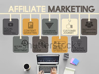best profitable traffic sources for Affiliate marketers