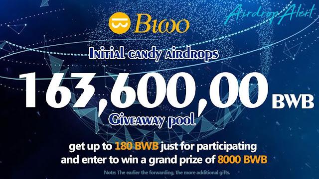 Airdrop Biwo Exchange Mei 2019