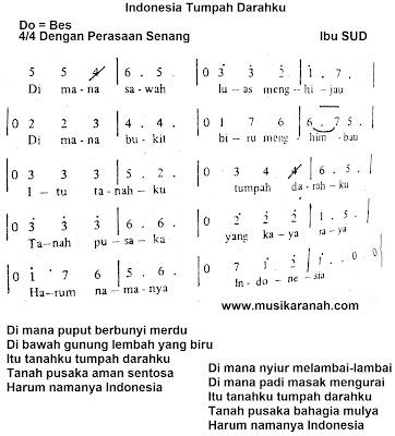Lirik Lagu Indonesia Tumpah Darahku - Lagu Wajib Nasional