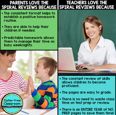 Do you question the importance of homework? Are you one of the many teachers or parents who feel homework should be banned? If you are part of the growing number of people questioning if the reasons homework is bad outweigh the benefits to homework then you'll find this article to be helpful. It lists 7 benefits of homework and shares how an experienced teacher solved her own homework problems.