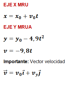 ecuaciones tiro horizontal