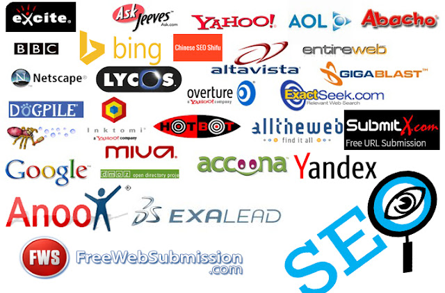 15 Situs Submit URL Terbaik di Tahun ini