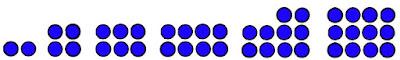 Macam Pola Bilangan Matematika Beserta Rumusnya 6 Macam Pola Bilangan Matematika Beserta Rumusnya