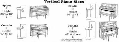 Đàn Grand Piano Có Gì Đặt Biệt