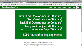 hours of coding
