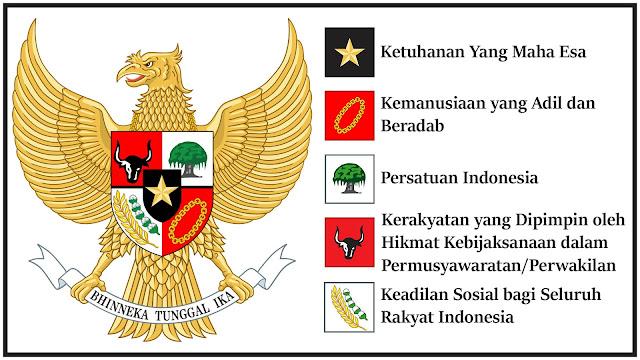 second image for Makna Lambang Pancasila Dan Artinya Di Setiap Sila Ke 1 2 with Pancasila dan Lambangnya Beserta Makna Pancasila ...