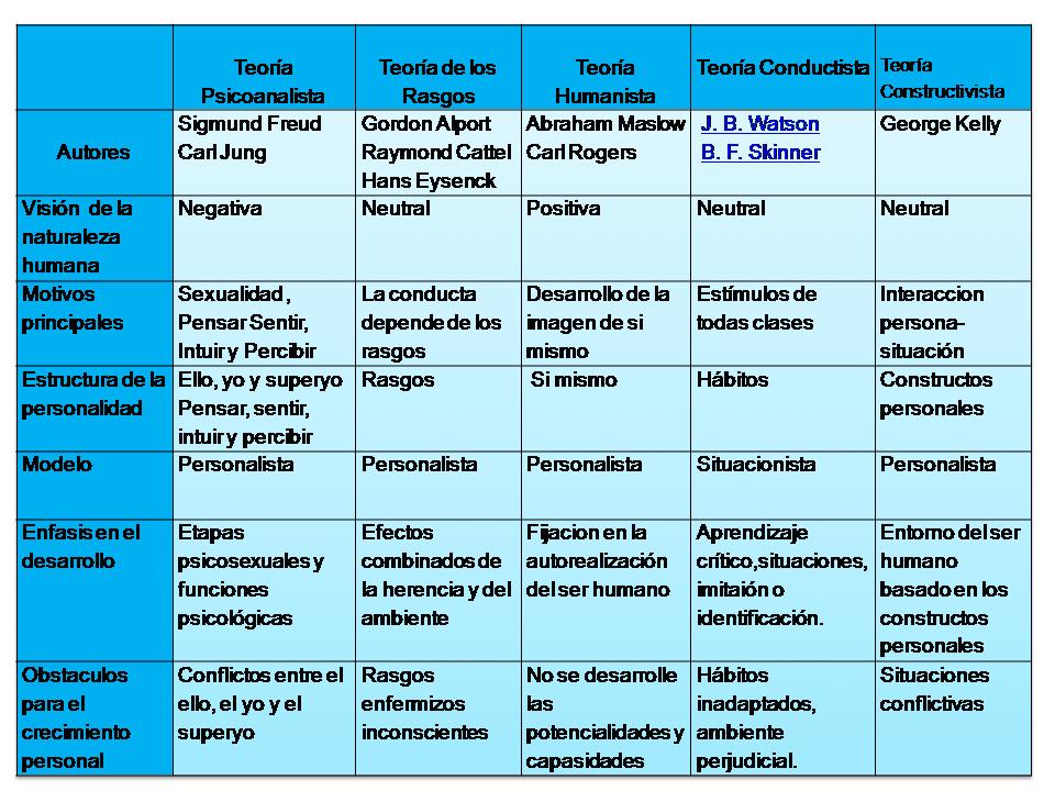 15 Diferencias En Las Personalidades De Personas Exitosas: Psicologiageneral10