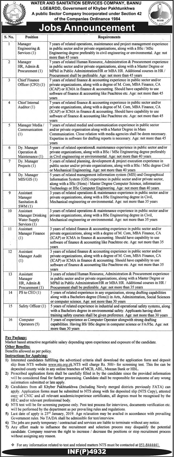 NTS Jobs in Water & Sanitation Services Company Bannu Jan 2019