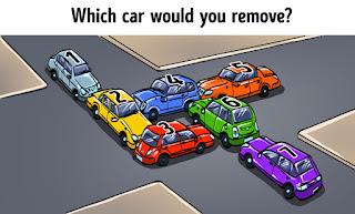 Jawabannya nomer 3, karena dibelakangnya tidak ada mobil lagi