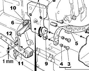 ¿Cómo enhebrar una overlock? Manuales para descargar