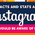 139 Facts About Instagram (Informative Infographic)