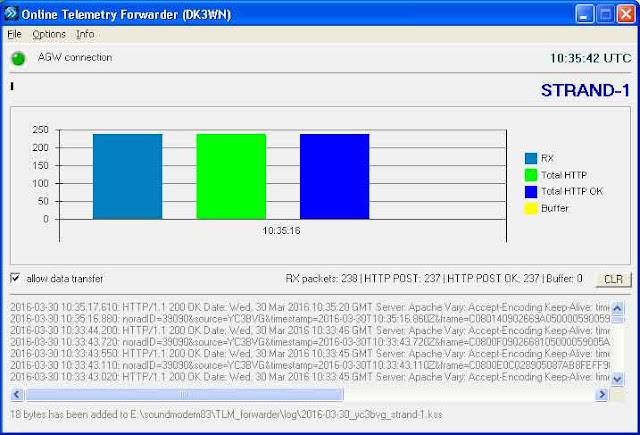 Online Telemetry Forwarder