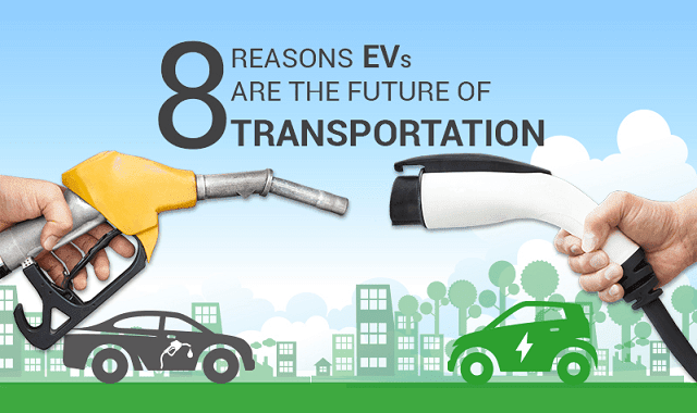 8 Reasons EVs are the Future of Transportation
