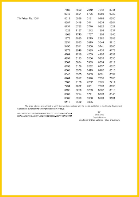 Kerala Lottery Result 06-05-2019 Win Win Lottery Results W-511 keralalotteriesresults.in-page-002