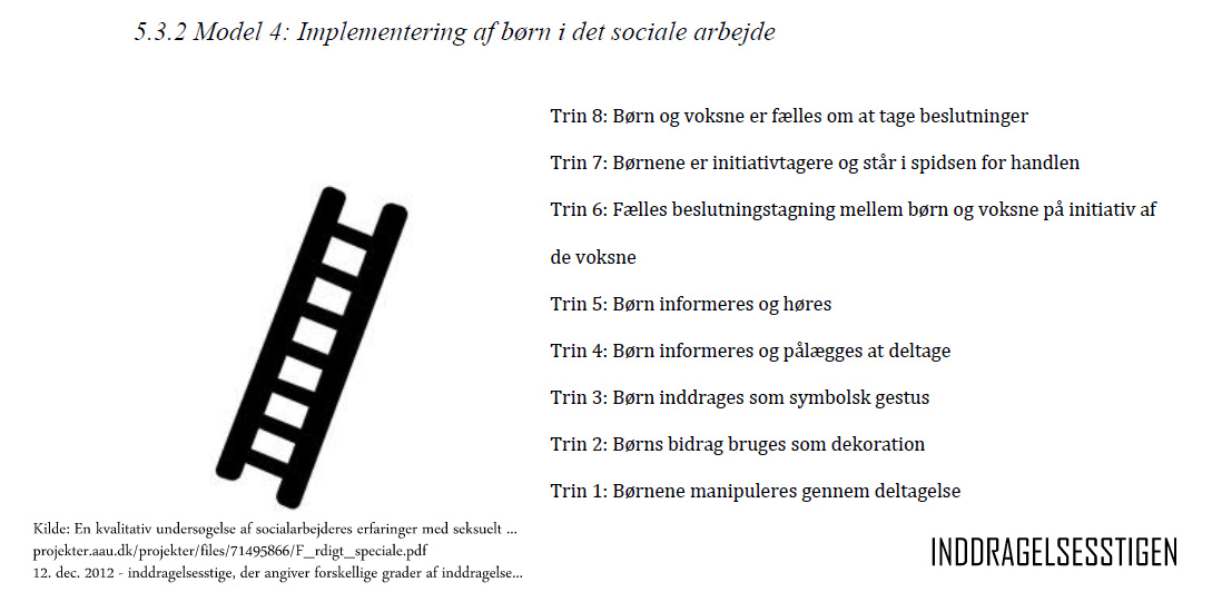 harts ladder of participation Family engagement: hart's ladder of participation centre of excellence  a ladder of citizen participation - duration: 5:06 mico loko 5,190 views 5:06 harts ladder part 1 of 3 - duration:.
