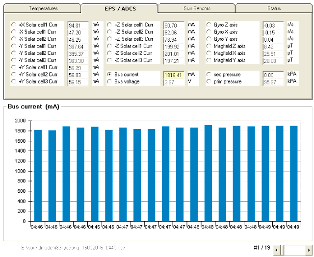 SPROUT 1200bps AFSK Telemetry