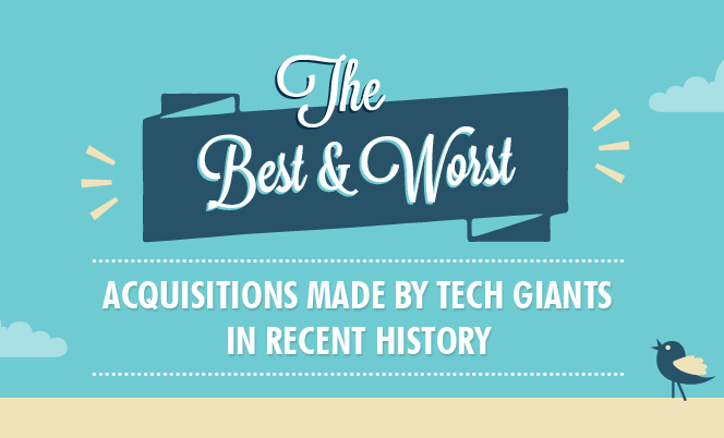 The Best And Worst Acquisitions Made By Tech Giants - #Yahoo #instagram #Vine #Youtube #android