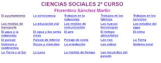 2º PRIMARIA. CIENCIAS SOCIALES. LIM