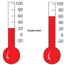 Termometrenin Duyarlılığı Nelere Bağlıdır?
