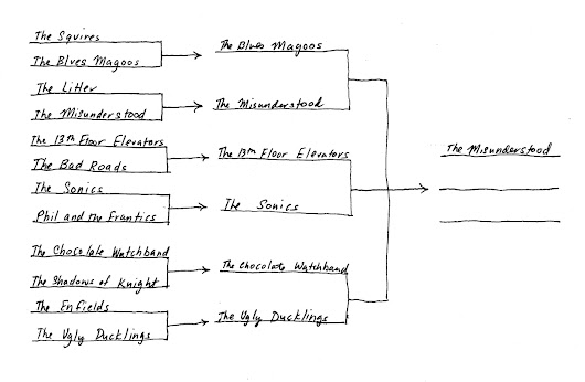 Round 2 of the Battle of the Garage Bands Bracket: The 13th Floor Elevators v. The Sonics
