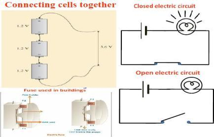 Cbse Vii Science Electric Current And Its Effects Ncertsolutions