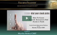 how to use stock scans webinar - technitrader