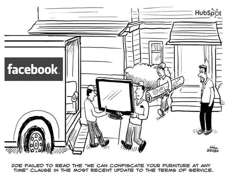 Facebook. Condiciones del Servicio.