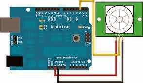 sensor pir, arduino, alarm