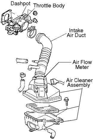 KelabProtonSaga now with DriveM7!: Air Intake Systems