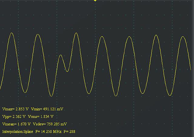 تردد  كريستالة ايسى التردد وهى مقدراها 14.318