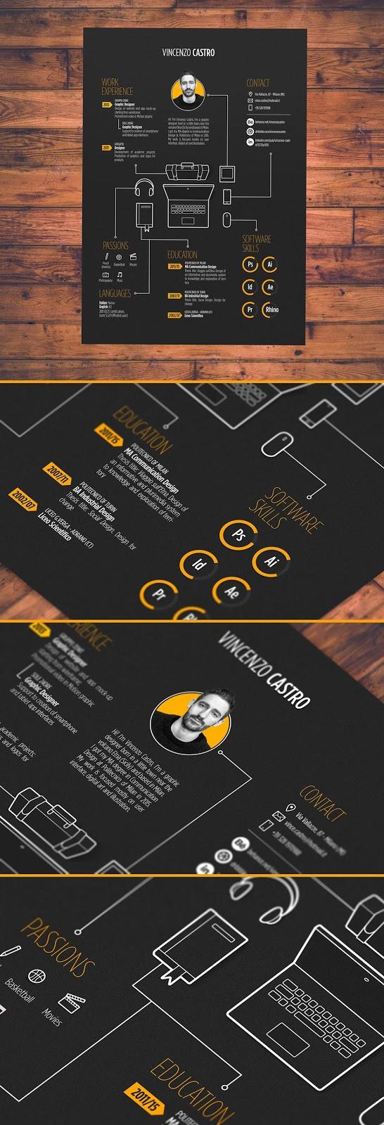 CV curriculums diseños