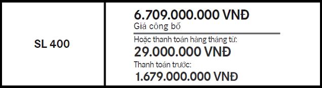 Giá xe Mercedes SL 400 ưu đãi lớn tại Tp HCM