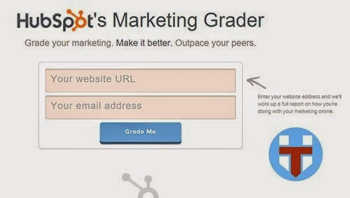 HubSpot's Marketing Grader