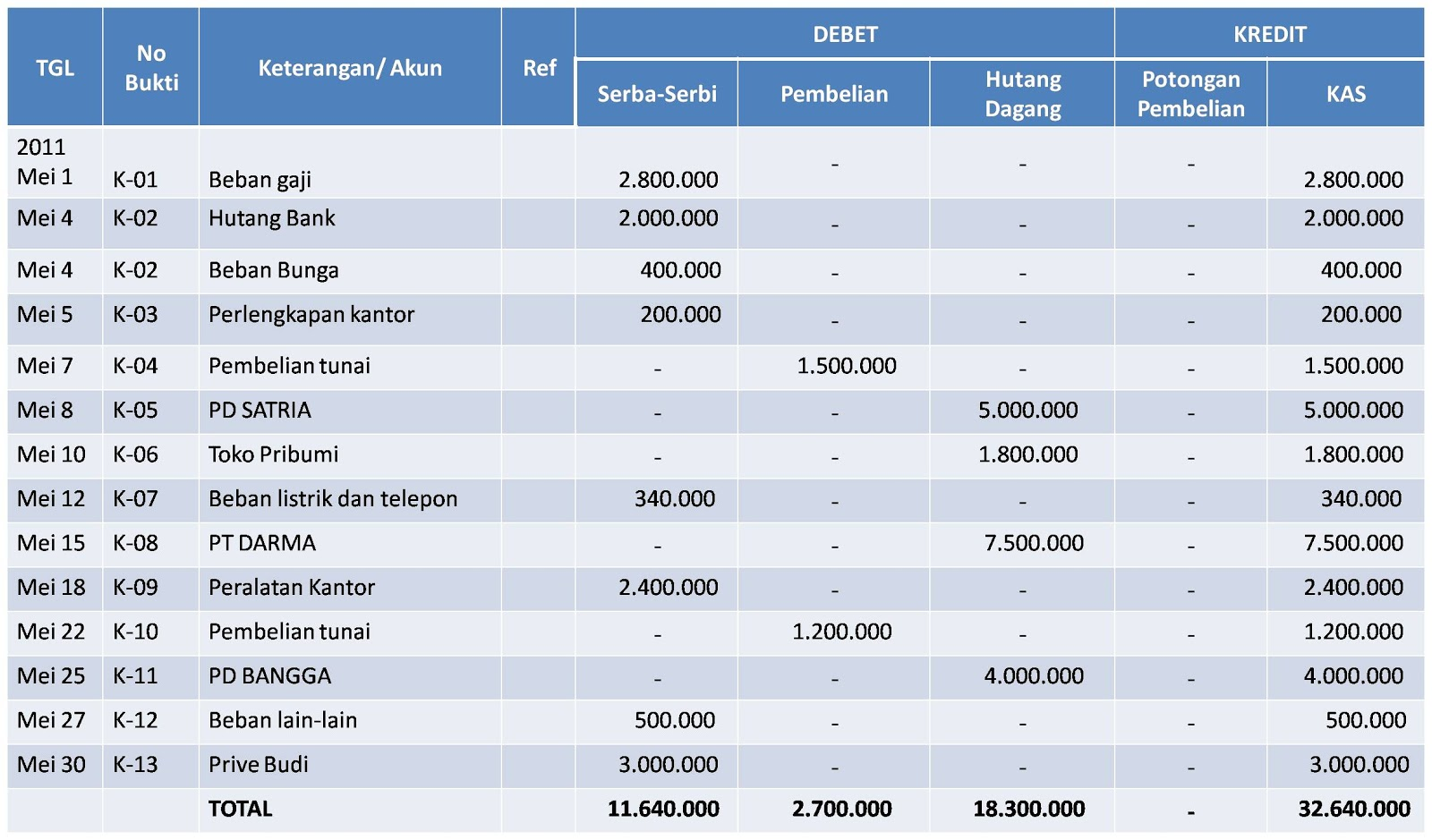 Download Jurnal Bahasa Indonesia Pdf Jurnal Perkembangan Bahasa Anak Usia Dini Pdf Editor